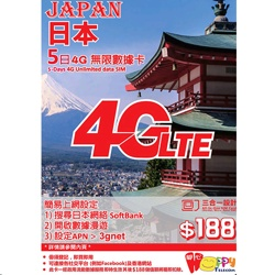 Happy Telecom Japan 5-Day Unlimited Data Prepaid SIM Card