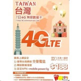 Happy Telecom Taiwan 7-Day Unlimited Data Prepaid SIM Card