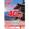 Happy Telecom Japan 5-Day Unlimited Data Prepaid SIM Card (4G Mobile Data Only, No Voice)